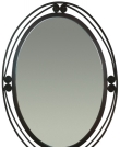 Zrkadlo JAMAICA
